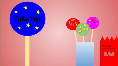 Cake Pop Recipes Youll Fall In Love With